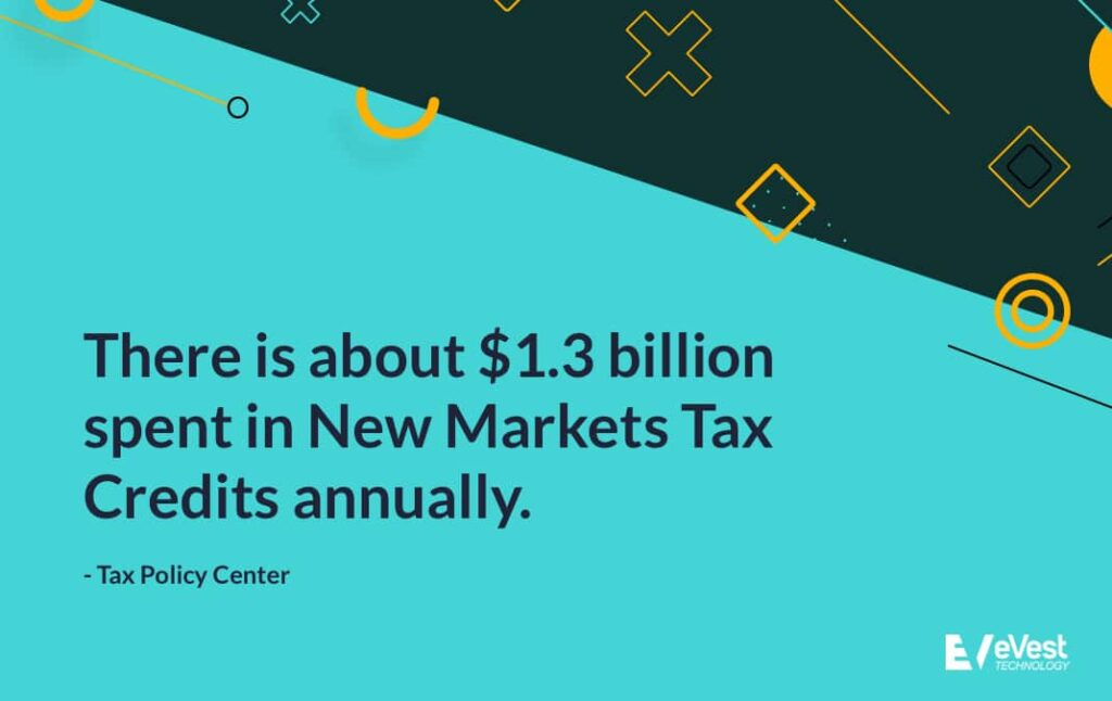 There is about 1.3 billion spent in New Markets Tax Credits annually.